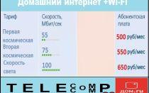 Тарифы Дом.ru InterZet Оплата без комиссии