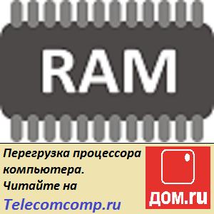 памятm компьютера